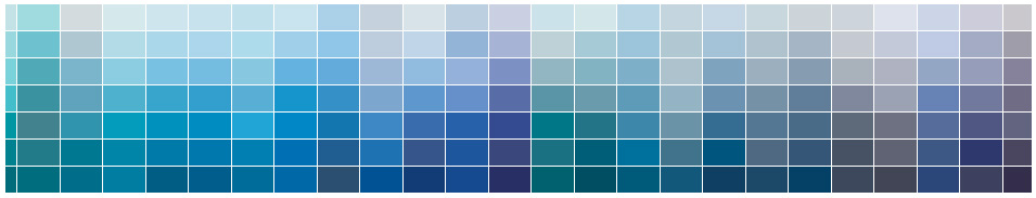 cores-azuis
