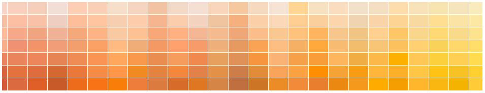 cores-laranjas-e-amarelos