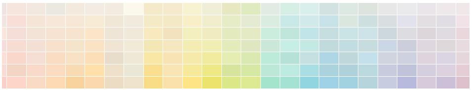 cores-tons-pastel
