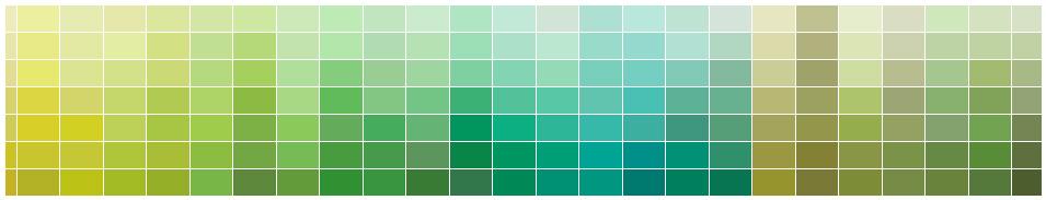 cores-verdes