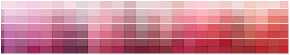 cores-vermelhos-e-rosas